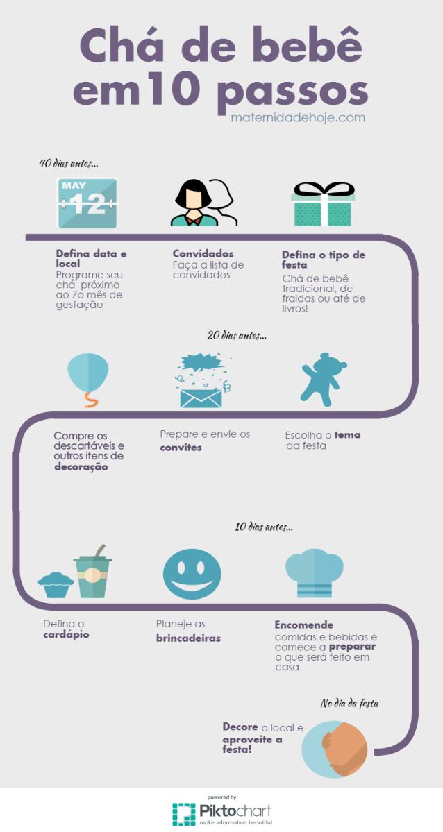 10 passos para organizar seu chá de bebê ou chá de fraldas